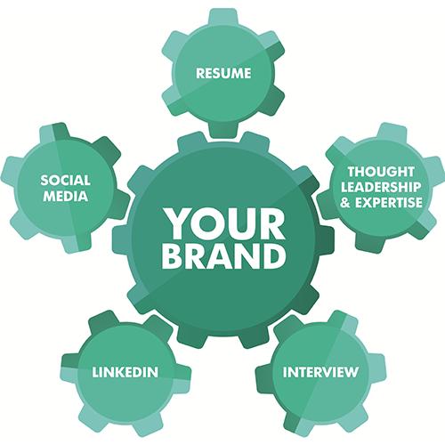 branding for career opportunities